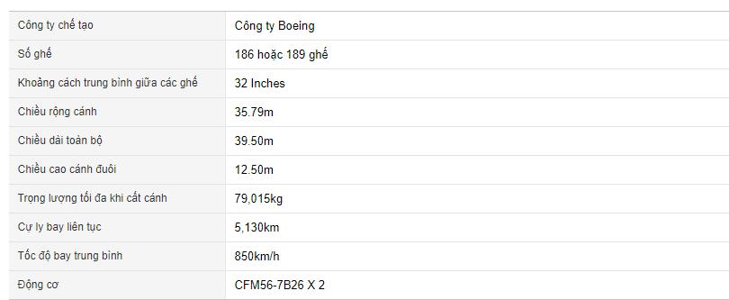 Dữ liệu thông tin máy bay Jeju Air